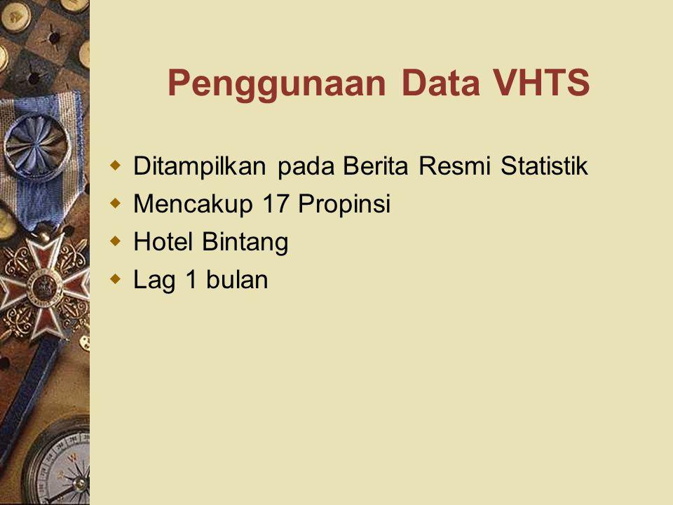 Penggunaan Data VHTS Ditampilkan pada Berita Resmi Statistik