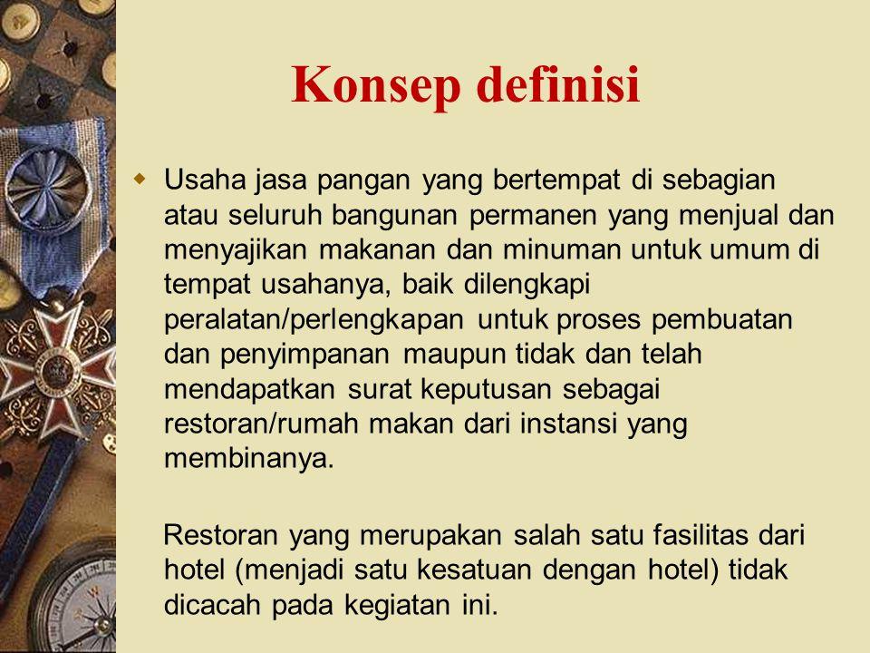 Konsep definisi