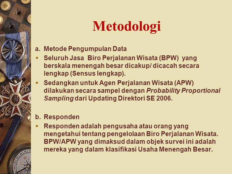 Metodologi a. Metode Pengumpulan Data