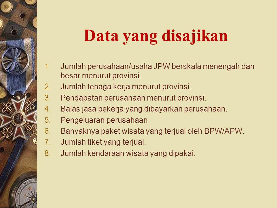 Data yang disajikan Jumlah perusahaan/usaha JPW berskala menengah dan besar menurut provinsi. Jumlah tenaga kerja menurut provinsi.