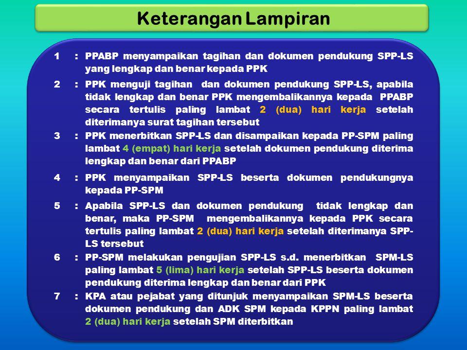 Keterangan Lampiran 1. : PPABP menyampaikan tagihan dan dokumen pendukung SPP-LS yang lengkap dan benar kepada PPK.