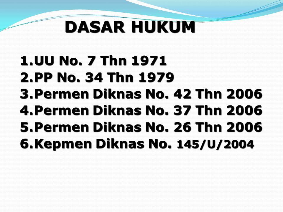 DASAR HUKUM UU No. 7 Thn 1971 PP No. 34 Thn 1979