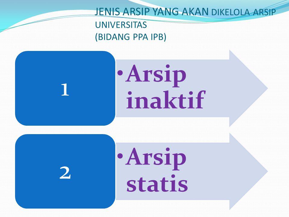 JENIS ARSIP YANG AKAN DIKELOLA ARSIP UNIVERSITAS (BIDANG PPA IPB)