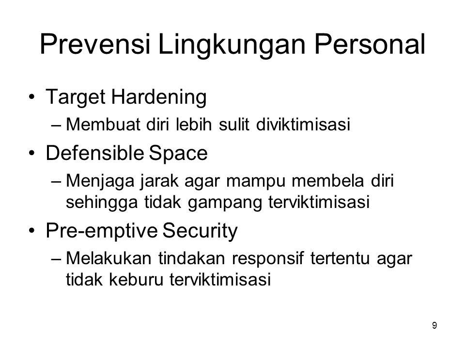 Prevensi Lingkungan Personal