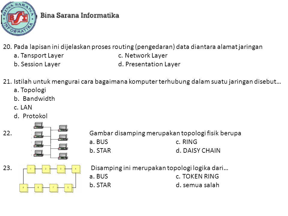 Pada lapisan ini dijelaskan proses routing (pengedaran) data diantara alamat jaringan