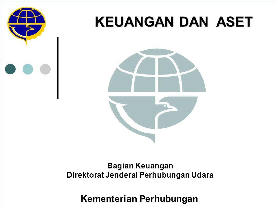 Direktorat Jenderal Perhubungan Udara Kementerian Perhubungan