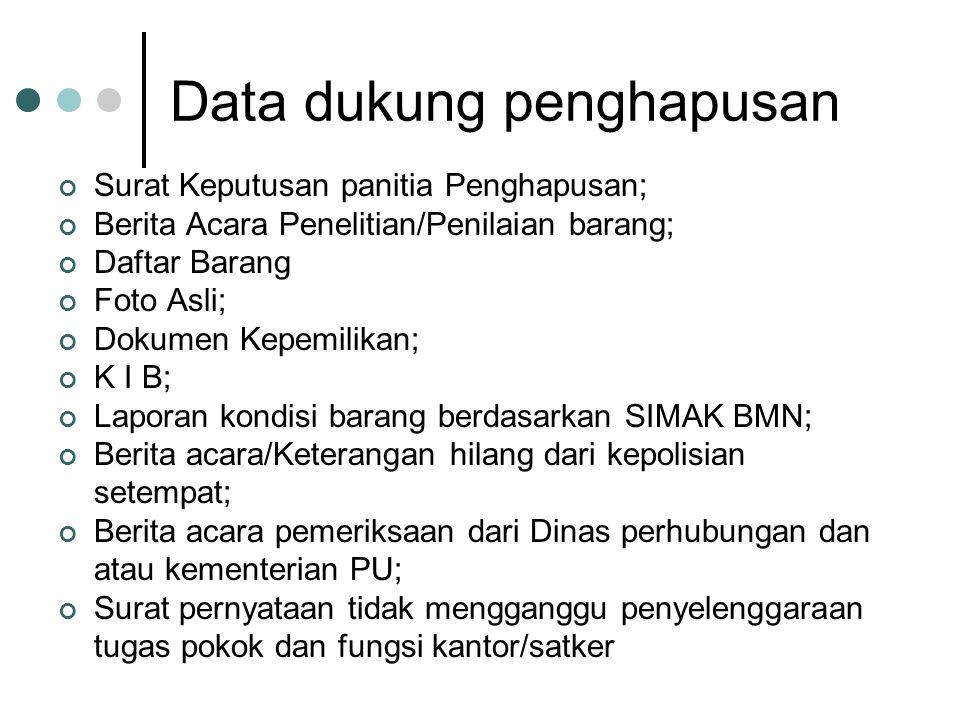 Data dukung penghapusan
