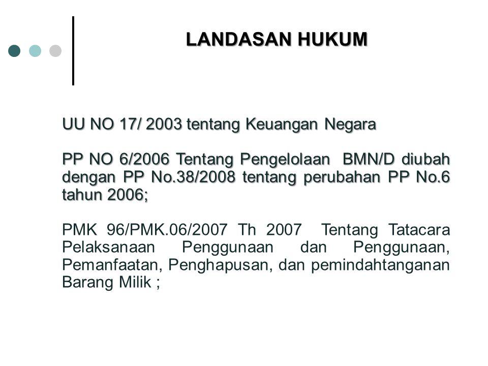 LANDASAN HUKUM UU NO 17/ 2003 tentang Keuangan Negara