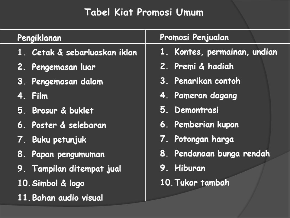 Tabel Kiat Promosi Umum