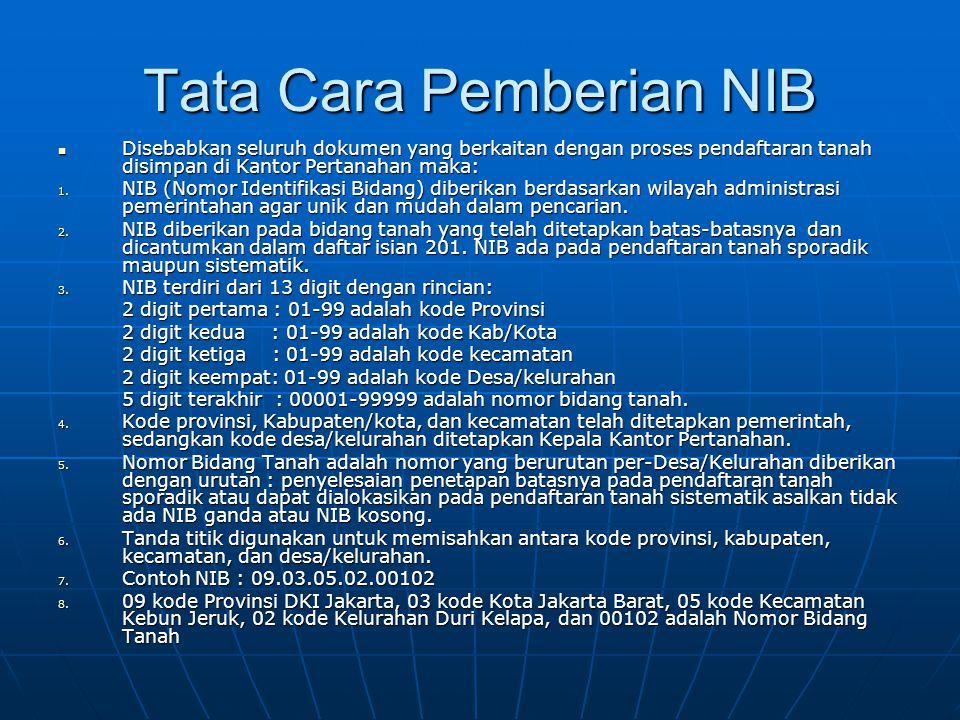 Tata Cara Pemberian NIB