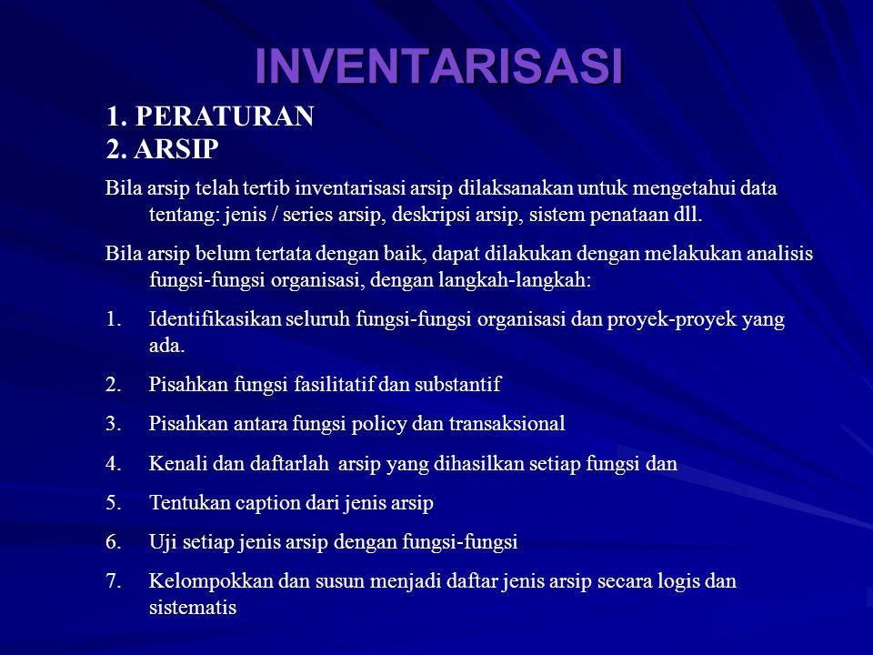 INVENTARISASI 1. PERATURAN 2. ARSIP