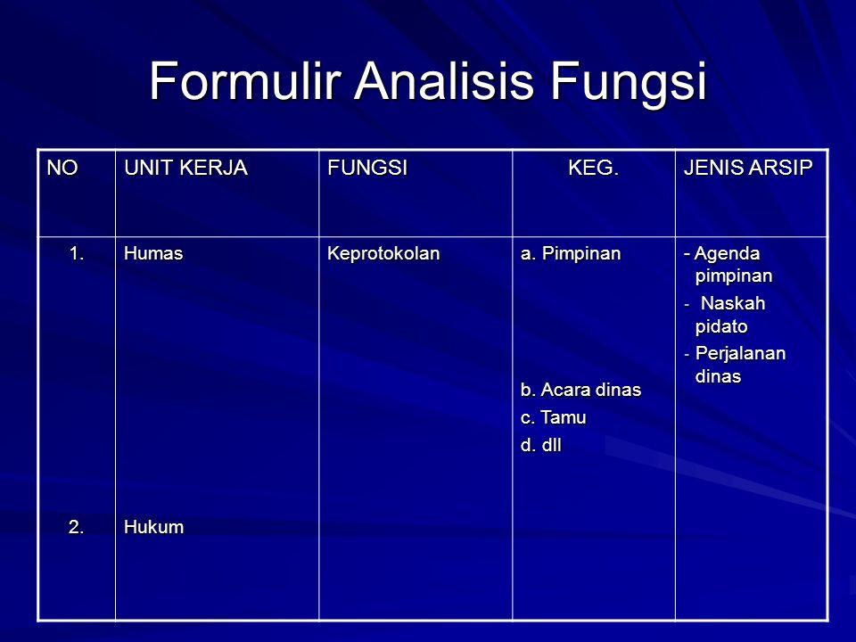 Formulir Analisis Fungsi