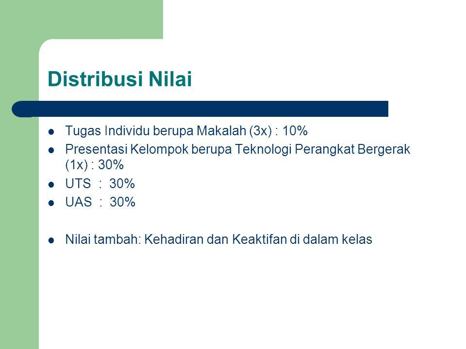 Distribusi Nilai Tugas Individu berupa Makalah (3x) : 10%