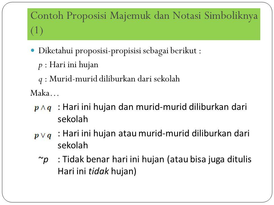 Contoh Proposisi Majemuk dan Notasi Simboliknya (1)