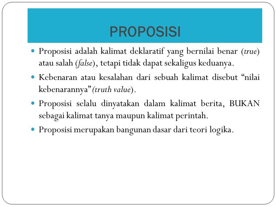 PROPOSISI Proposisi adalah kalimat deklaratif yang bernilai benar (true) atau salah (false), tetapi tidak dapat sekaligus keduanya.