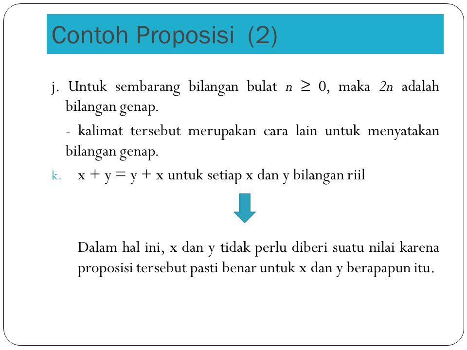 Contoh Proposisi (2) j. Untuk sembarang bilangan bulat n ≥ 0, maka 2n adalah bilangan genap.