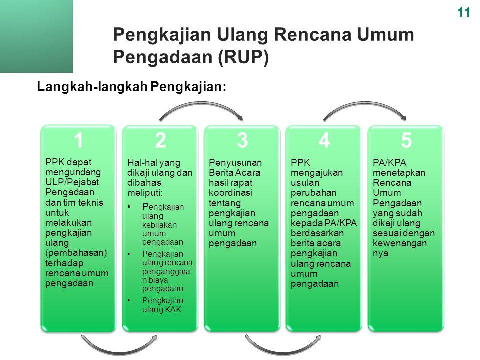 Pengkajian Ulang Rencana Umum Pengadaan (RUP)