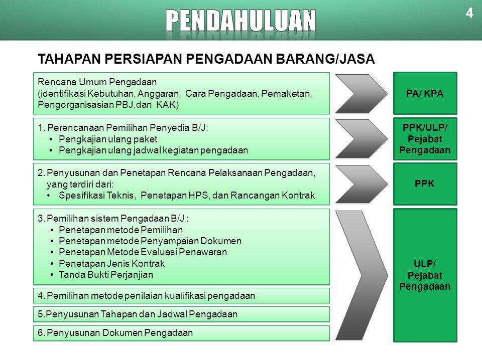 PPK/ULP/ Pejabat Pengadaan ULP/ Pejabat Pengadaan