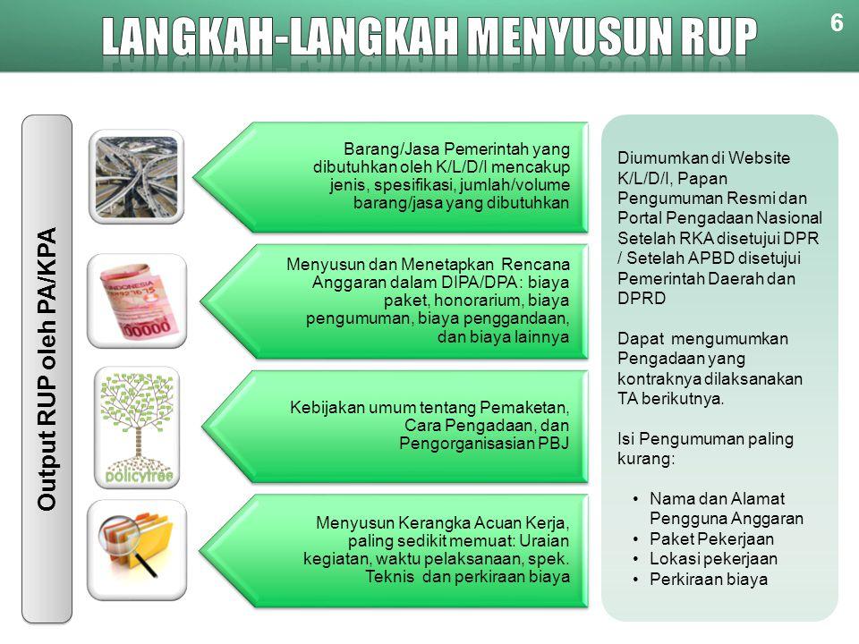 Langkah-langkah Menyusun RUP