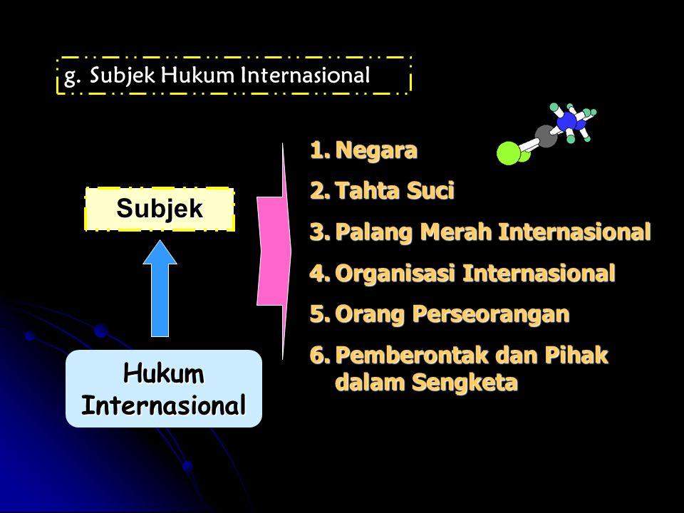 Subjek Hukum Internasional Subjek Hukum Internasional Negara