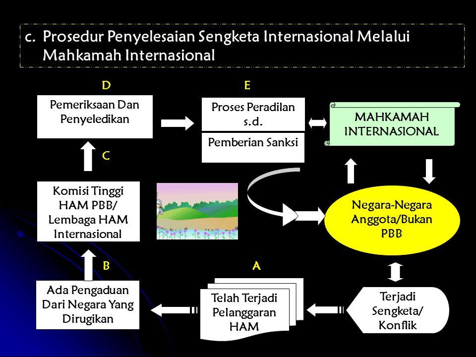 Prosedur Penyelesaian Sengketa Internasional Melalui Mahkamah Internasional