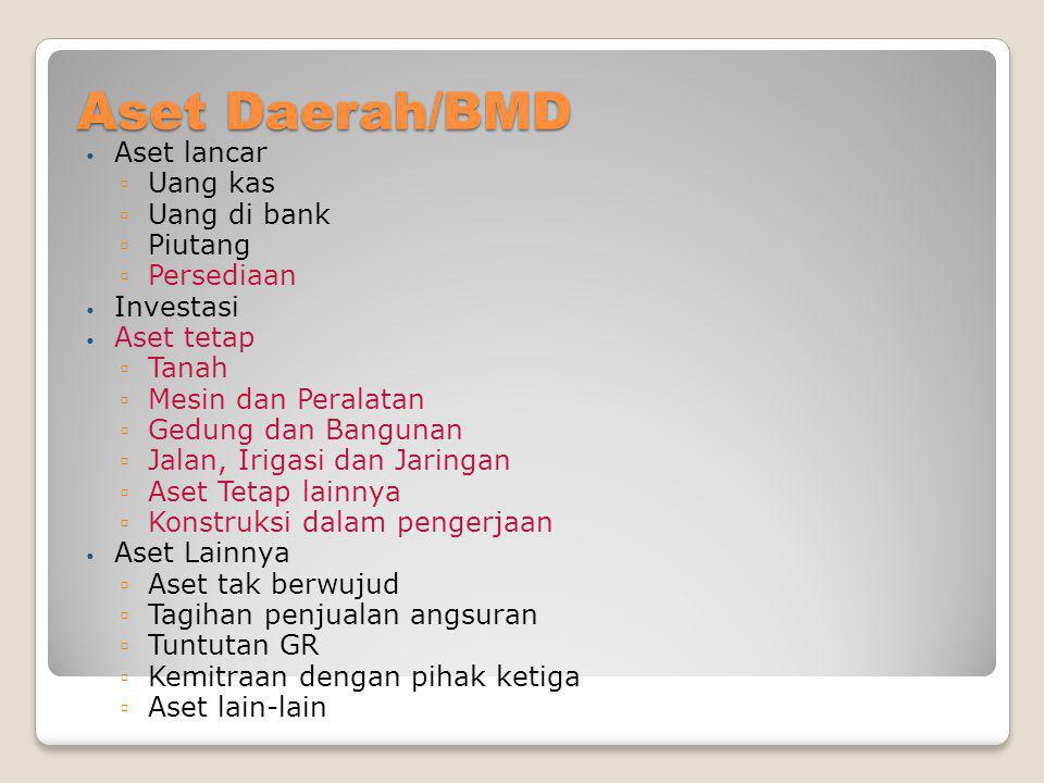 Aset Daerah/BMD Aset lancar Uang kas Uang di bank Piutang Persediaan