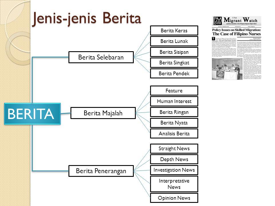 Jenis-jenis Berita BERITA Berita Selebaran Berita Majalah