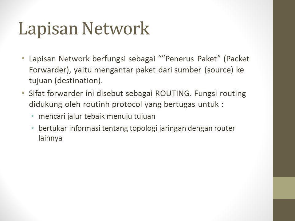 Lapisan Network