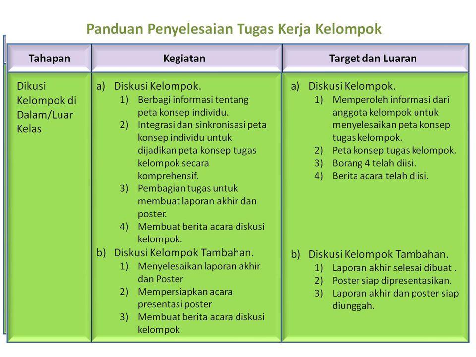 Panduan Penyelesaian Tugas Kerja Kelompok