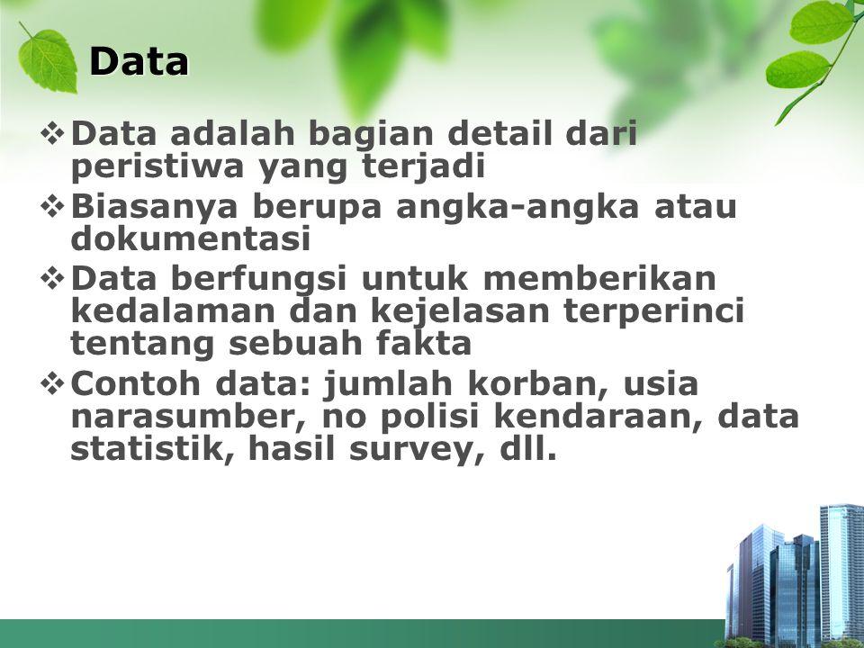 Data Data adalah bagian detail dari peristiwa yang terjadi