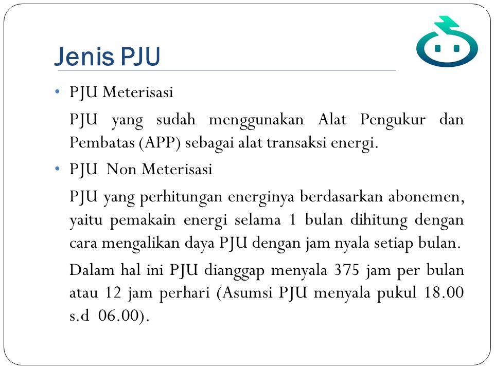Jenis PJU PJU Meterisasi