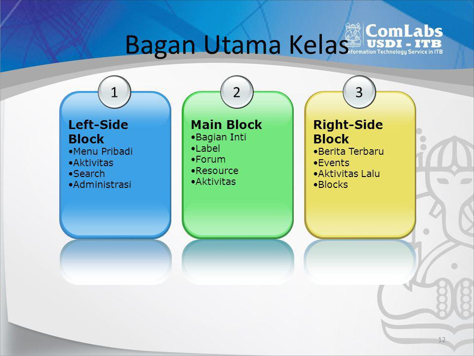 Bagan Utama Kelas 1 2 3 Left-Side Block Main Block Right-Side Block