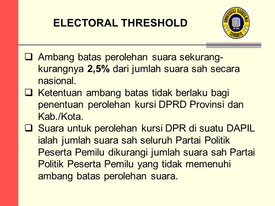 ELECTORAL THRESHOLD Ambang batas perolehan suara sekurang-kurangnya 2,5% dari jumlah suara sah secara nasional.