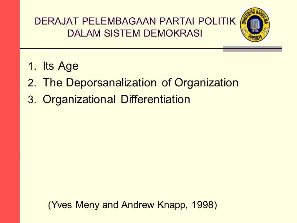 DERAJAT PELEMBAGAAN PARTAI POLITIK DALAM SISTEM DEMOKRASI