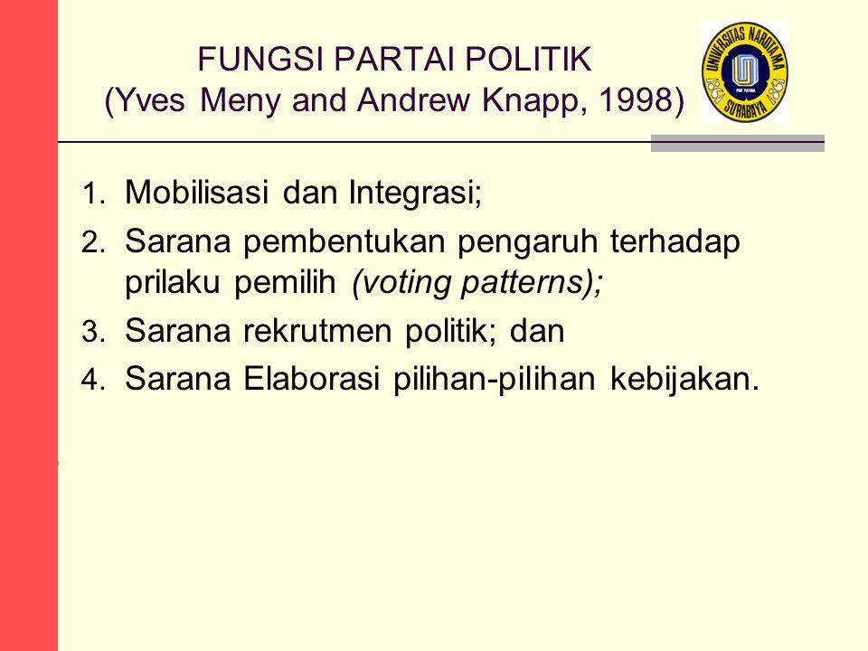 FUNGSI PARTAI POLITIK (Yves Meny and Andrew Knapp, 1998)