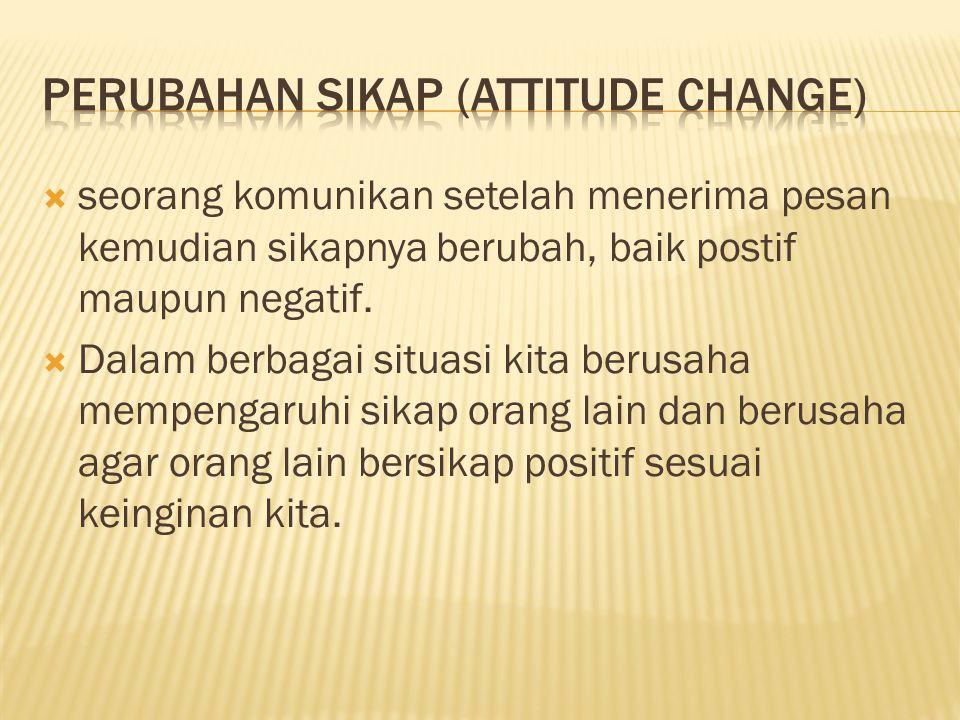 Perubahan sikap (attitude change)