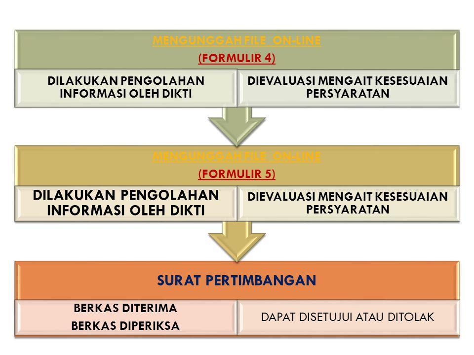 SURAT PERTIMBANGAN MENGUNGGAH FILE ON-LINE (FORMULIR 4)