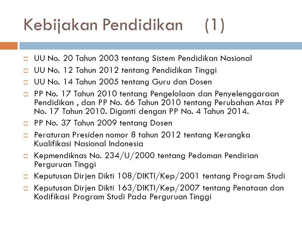 Kebijakan Pendidikan (1)