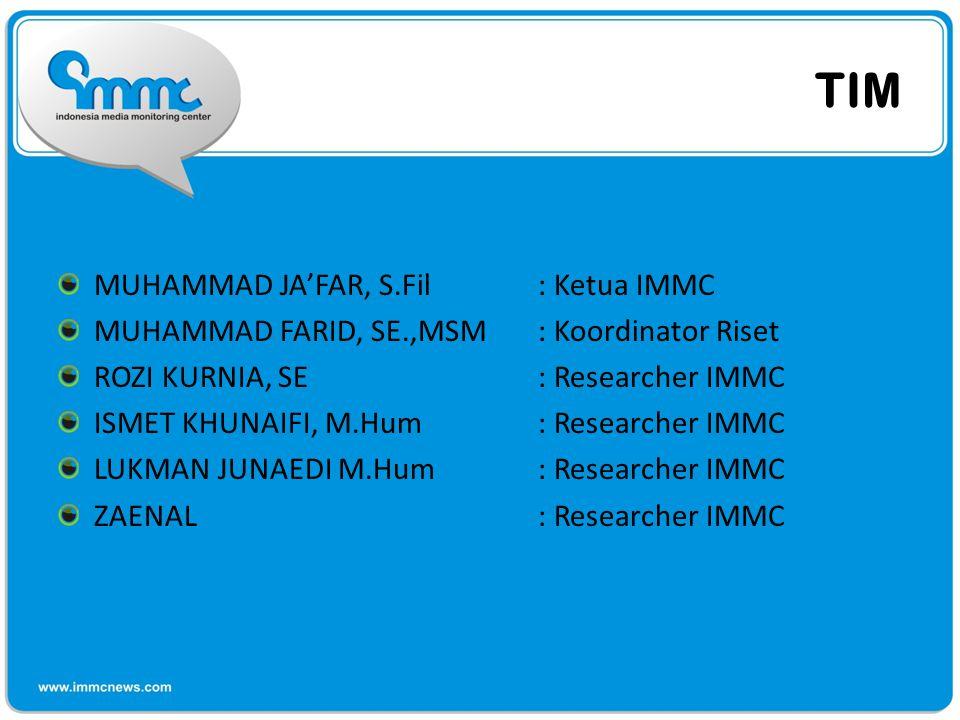 TIM MUHAMMAD JA'FAR, S.Fil : Ketua IMMC