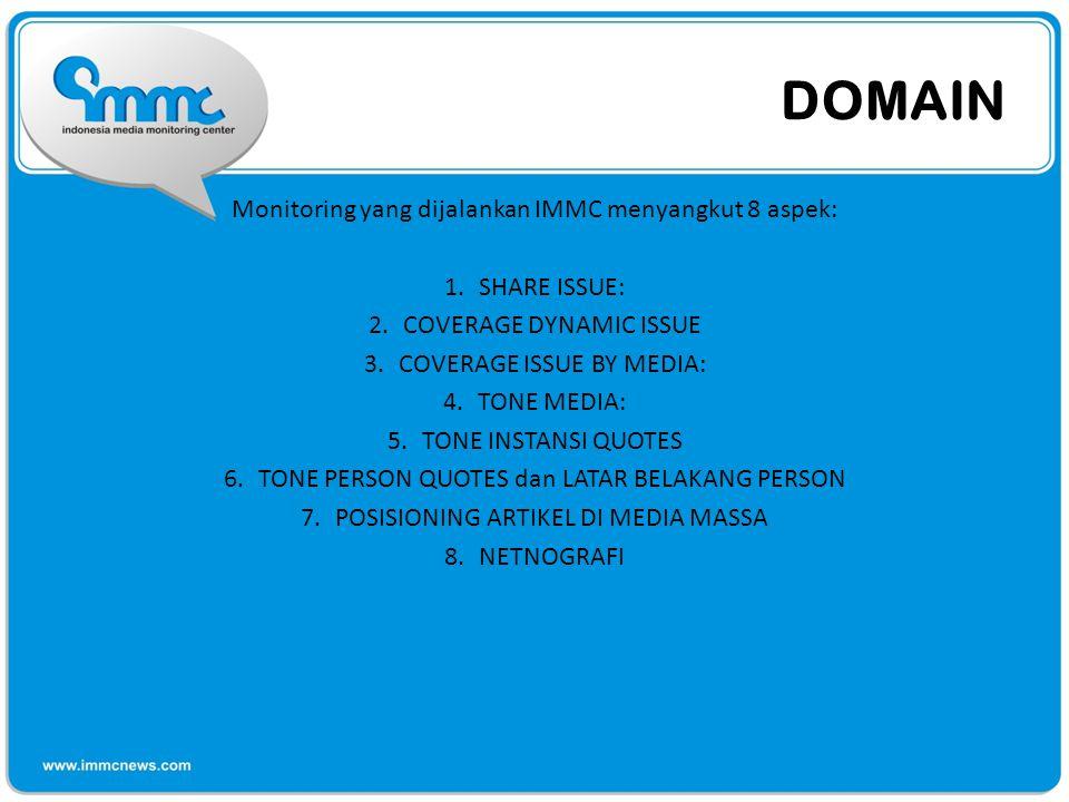 DOMAIN Monitoring yang dijalankan IMMC menyangkut 8 aspek: