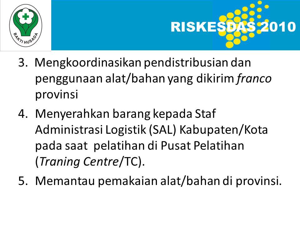 RISKESDAS 2010 3. Mengkoordinasikan pendistribusian dan penggunaan alat/bahan yang dikirim franco provinsi.