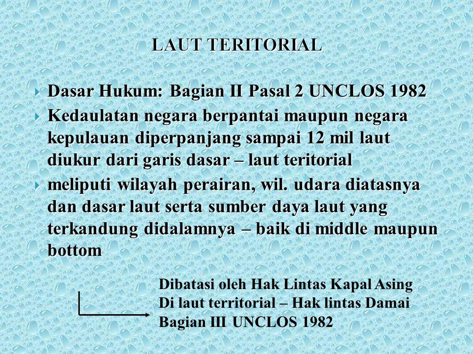Dasar Hukum: Bagian II Pasal 2 UNCLOS 1982