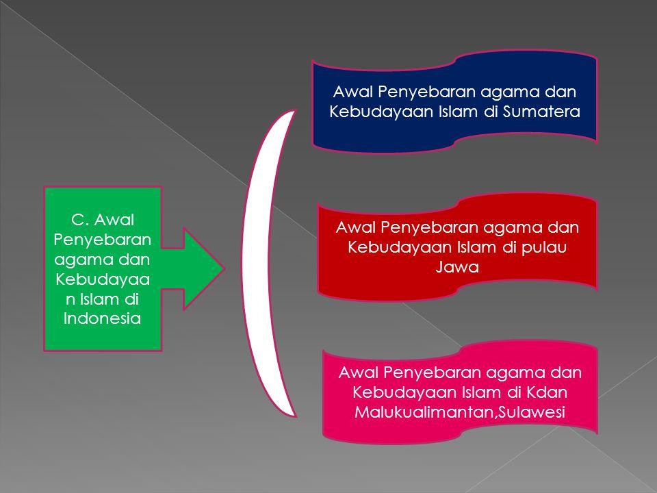Awal Penyebaran agama dan Kebudayaan Islam di Sumatera