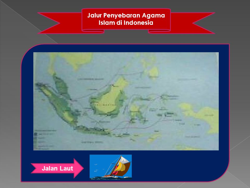 Jalur Penyebaran Agama Islam di Indonesia