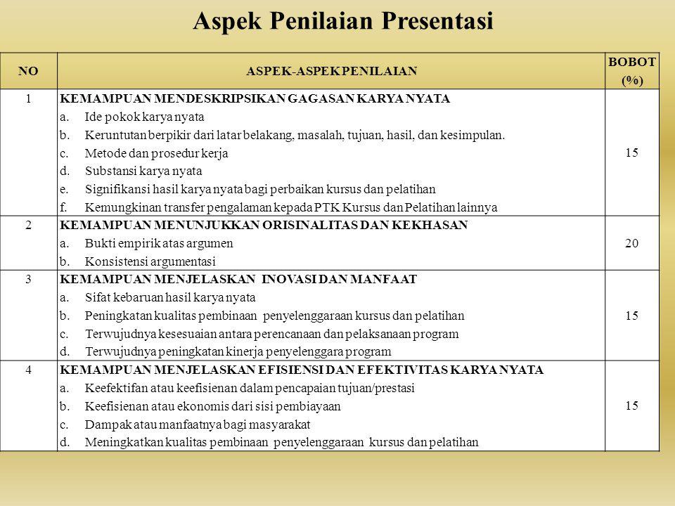 ASPEK-ASPEK PENILAIAN