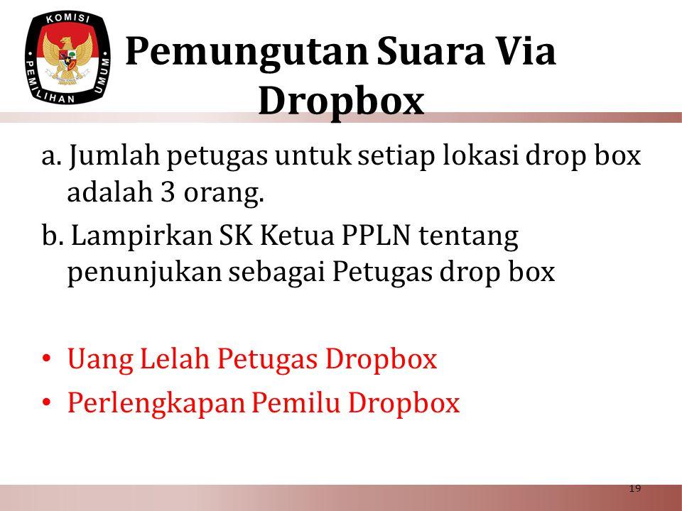 Pemungutan Suara Via Dropbox