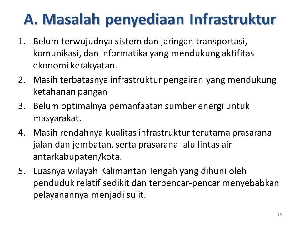 A. Masalah penyediaan Infrastruktur