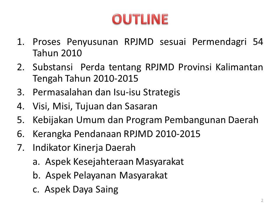 OUTLINE Proses Penyusunan RPJMD sesuai Permendagri 54 Tahun 2010