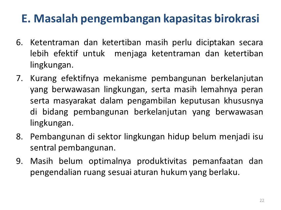 E. Masalah pengembangan kapasitas birokrasi