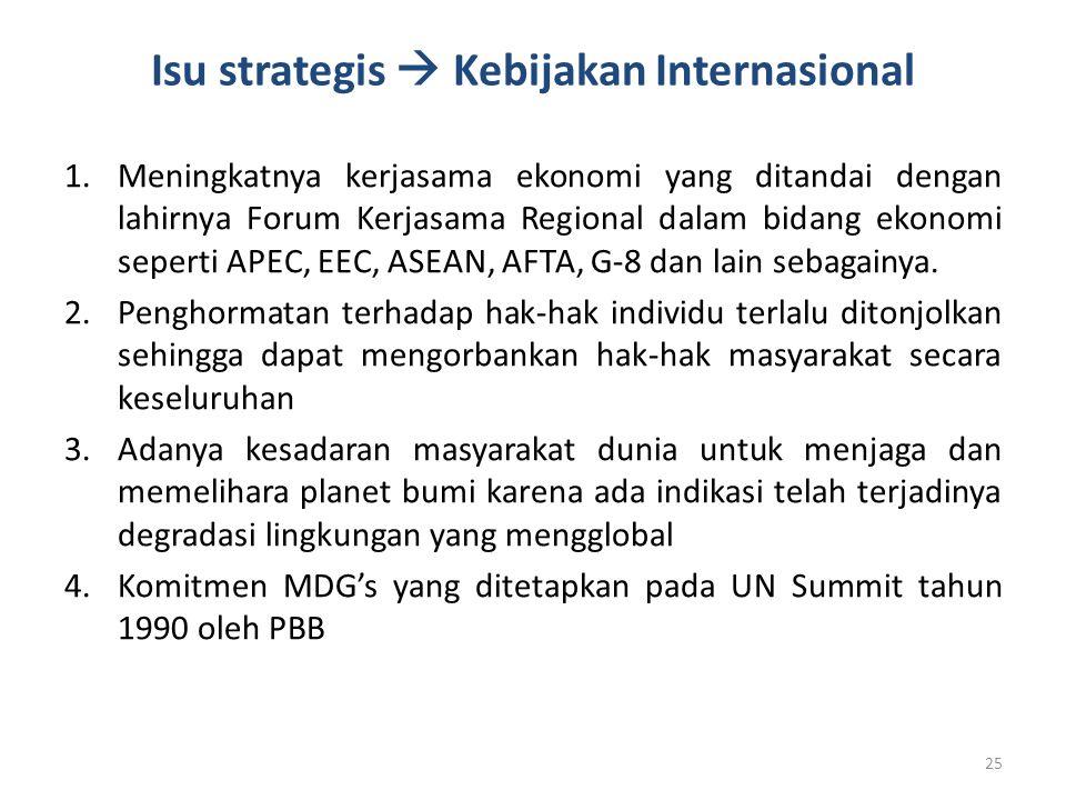 Isu strategis  Kebijakan Internasional